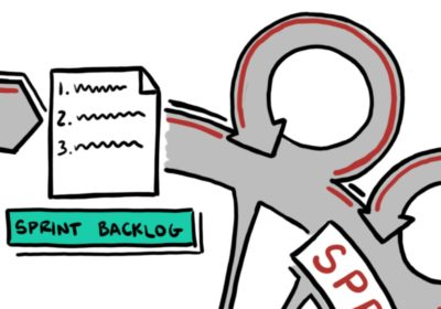 Your Sprint Backlog: Three Excellent Questions for Success
